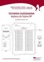 Technika głosowania Wybory do Sejmu RP.jpeg